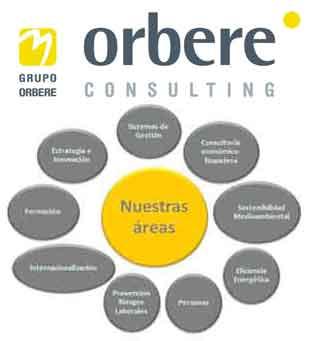 Orbere participará en el Foro de Empleo de la Fundación Empresa de la Universidad de Navarra