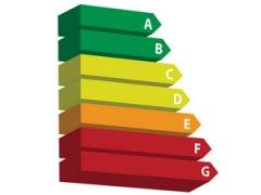 Franquicias de Eficiencia Energética | Energías Renovables