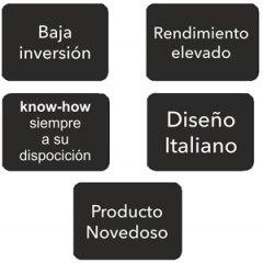 Franquicia FumAroma - Es una nueva empresa española dedicada a la expansión comercial y distribución del cigarrillo electrónico.