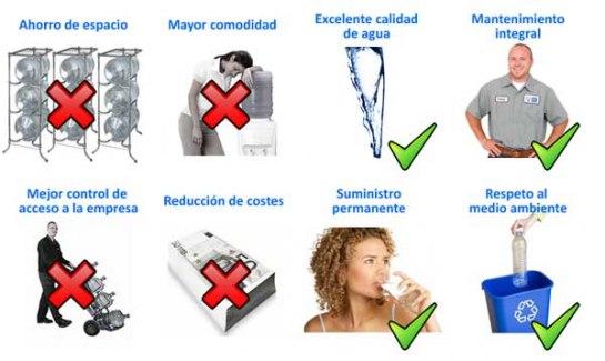 Franquicias Plic Ploc - Franquicias de Máquinas de Agua.