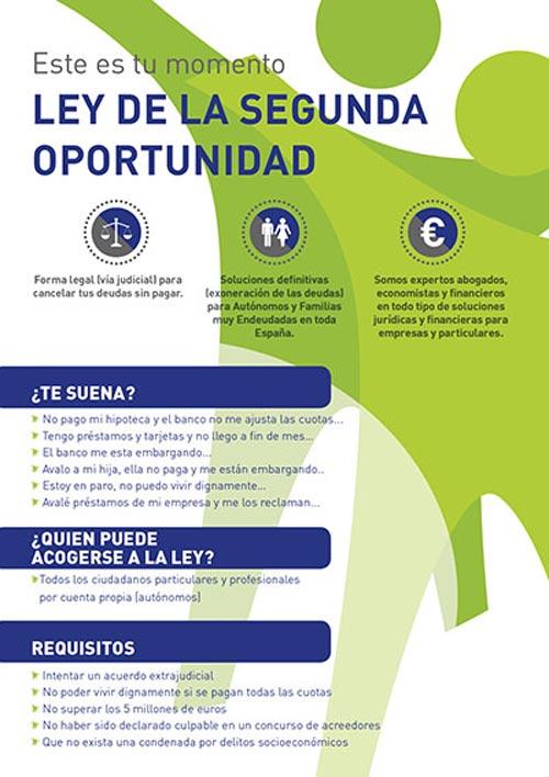 Franquicias ReparatuDeuda. Es la primera reparadora de credito española online.